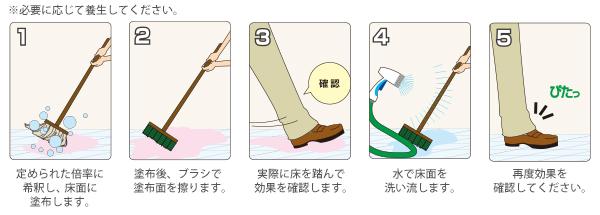 滑らんゾーの使用方法